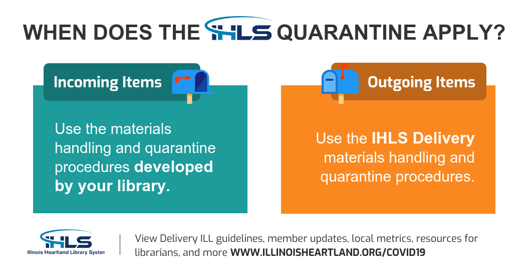 When does the IHLS Quarantine Apply? Incoming Items: Use the materials handling and quarantine procedures developed by your library. Outgoing Items: Use the IHLS Delivery materials handling and quarantine procedures. Illinois Heartland Library Sytem: View Delivery Interlibrary loan guidelines, member updates, local metrics, resources for librarians, and more at www.illinoisheartland.org/covid19/